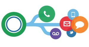 Microsoft Lync   Microsoft Skype for Business - SIP Contact Center