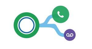 Unify Siemens OpenScape Contact Center Agile y Enterprise